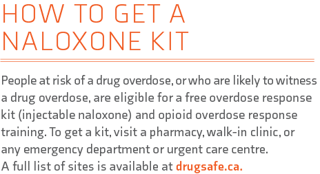 wh-wn19-get-a-naloxone-kit.png